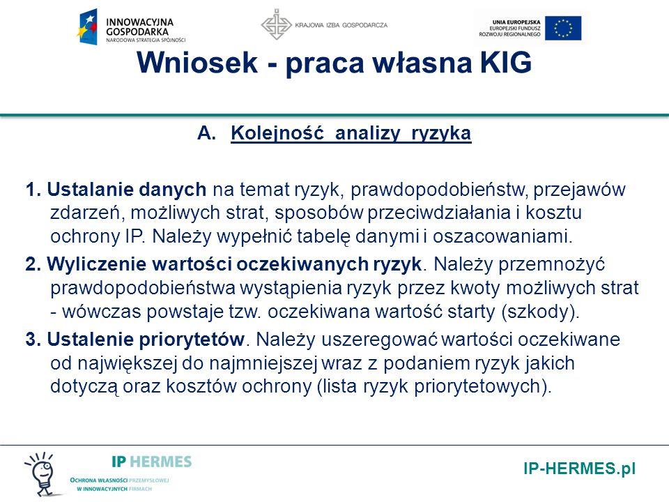 IP-HERMES.pl Wniosek - praca własna KIG A.Kolejność analizy ryzyka 1. Ustalanie danych na temat ryzyk, prawdopodobieństw, przejawów zdarzeń, możliwych