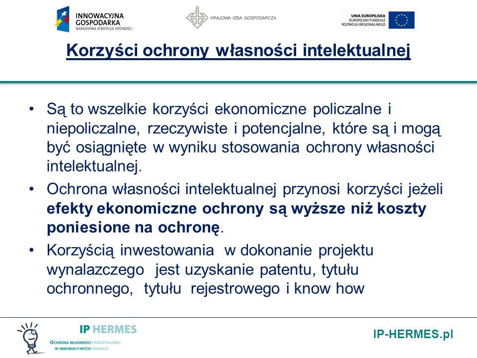 IP-HERMES.pl Korzyść posiadania prawa wyłącznego na wynalazek, wzór użytkowy, wzór przemysłowy, znak towarowy Korzystanie i eliminowanie wszystkich nieuprawnionych z rynku na terytorium objętym ochroną w czasie trwania tego prawa