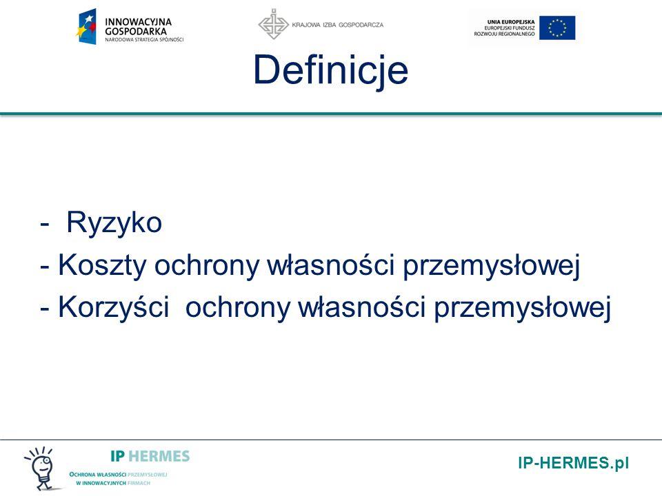 IP-HERMES.pl Definicje - Ryzyko - Koszty ochrony własności przemysłowej - Korzyści ochrony własności przemysłowej