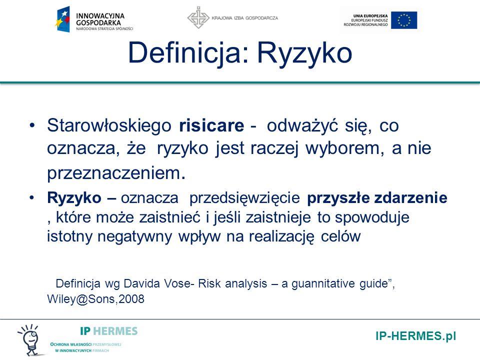 IP-HERMES.pl Antoni Doerman - Prezes Polskiej Dyrekcji Ubezpieczeń Wzajemnych Ryzyko według kategorii decyzji podejmowanych dla realizacji określonych celów: Ryzyko to niepewność związana z przyszłymi wydarzeniami lub wynikami decyzji.