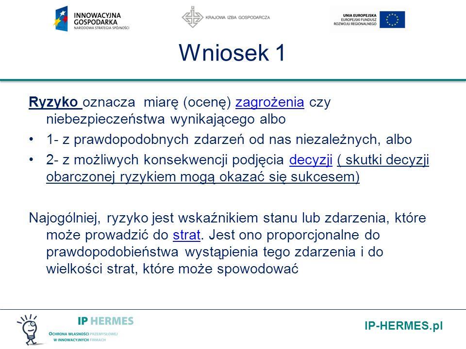 IP-HERMES.pl Wniosek 1 Ryzyko oznacza miarę (ocenę) zagrożenia czy niebezpieczeństwa wynikającego albozagrożenia 1- z prawdopodobnych zdarzeń od nas n