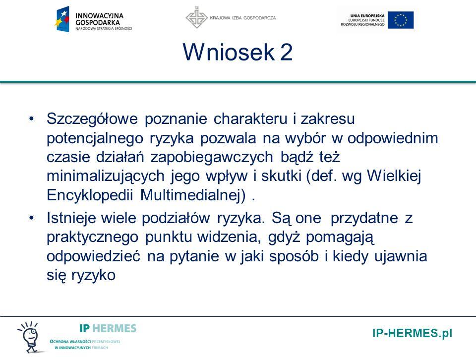 IP-HERMES.pl Wniosek 2 Szczegółowe poznanie charakteru i zakresu potencjalnego ryzyka pozwala na wybór w odpowiednim czasie działań zapobiegawczych bą