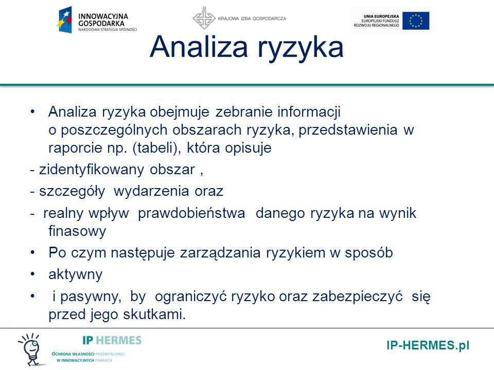 IP-HERMES.pl Ograniczanie ryzyka Aktywny ( podjęcie różnych inicjatyw na rożnych polach działania: unikanie ryzyka poprzez zaniechanie działań gdy jest ono obarczone zbyt dużym ryzykiem, zapobieganie zdarzeniom losowym – prewencja, przenoszenie ryzyka na inne podmioty - wiąże się z transferem odpowiedzialności za pokrycie ewentualnych strat np.