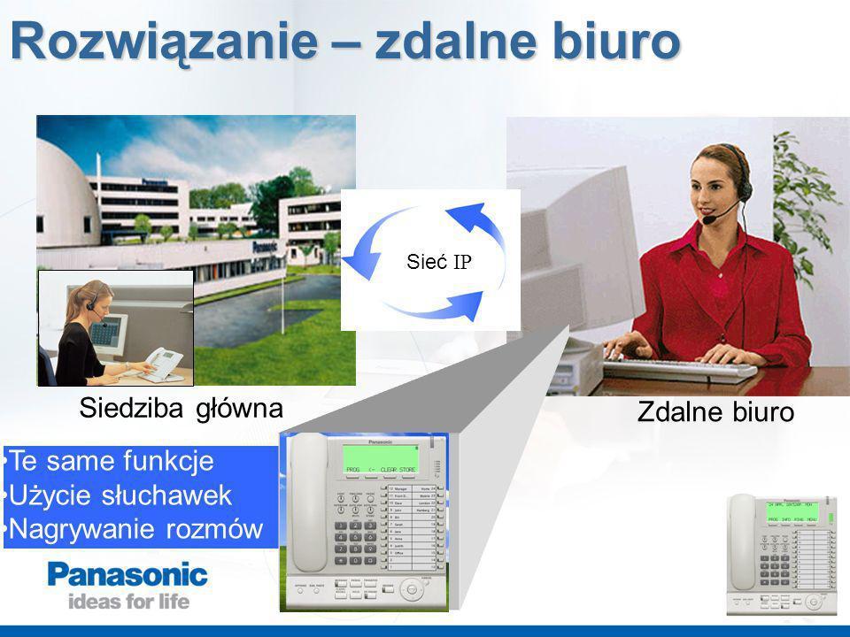 Siedziba główna Zdalne biuro Sieć IP Te same funkcje Użycie słuchawek Nagrywanie rozmów Rozwiązanie – zdalne biuro