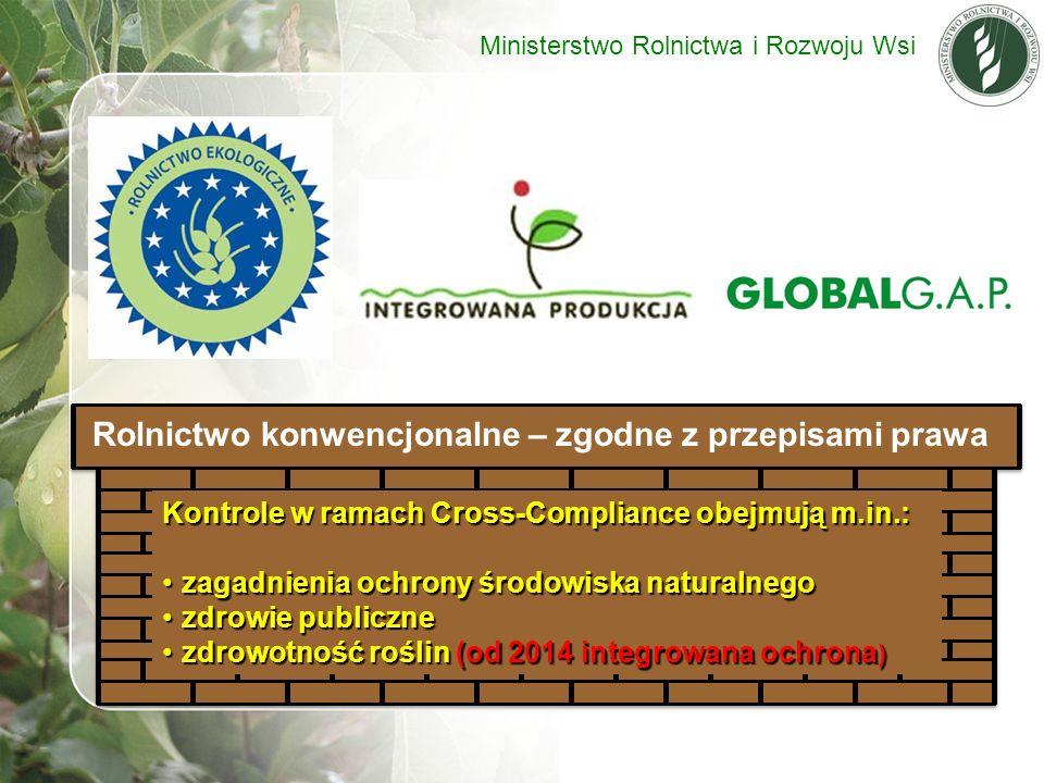 Kontrole w ramachCross-Compliance obejmują m.in.: Kontrole w ramach Cross-Compliance obejmują m.in.: zagadnienia ochrony środowiska naturalnegozagadni