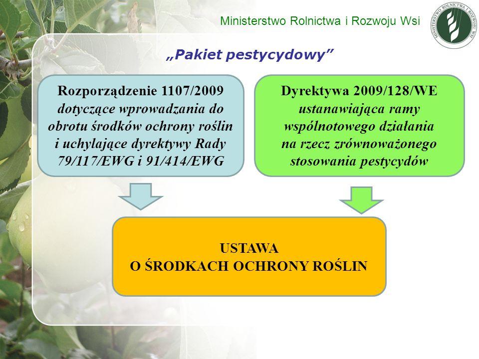 Pakiet pestycydowy Ministerstwo Rolnictwa i Rozwoju Wsi Dyrektywa 2009/128/WE ustanawiająca ramy wspólnotowego działania na rzecz zrównoważonego stoso