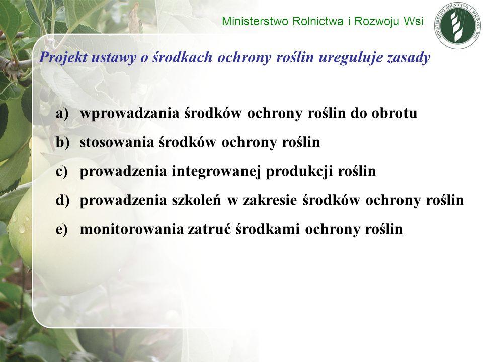a)wprowadzania środków ochrony roślin do obrotu b)stosowania środków ochrony roślin c)prowadzenia integrowanej produkcji roślin d)prowadzenia szkoleń