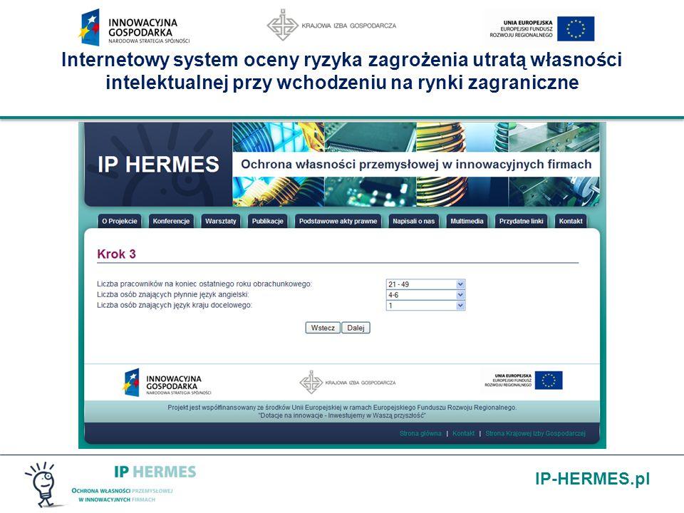 IP-HERMES.pl Internetowy system oceny ryzyka zagrożenia utratą własności intelektualnej przy wchodzeniu na rynki zagraniczne