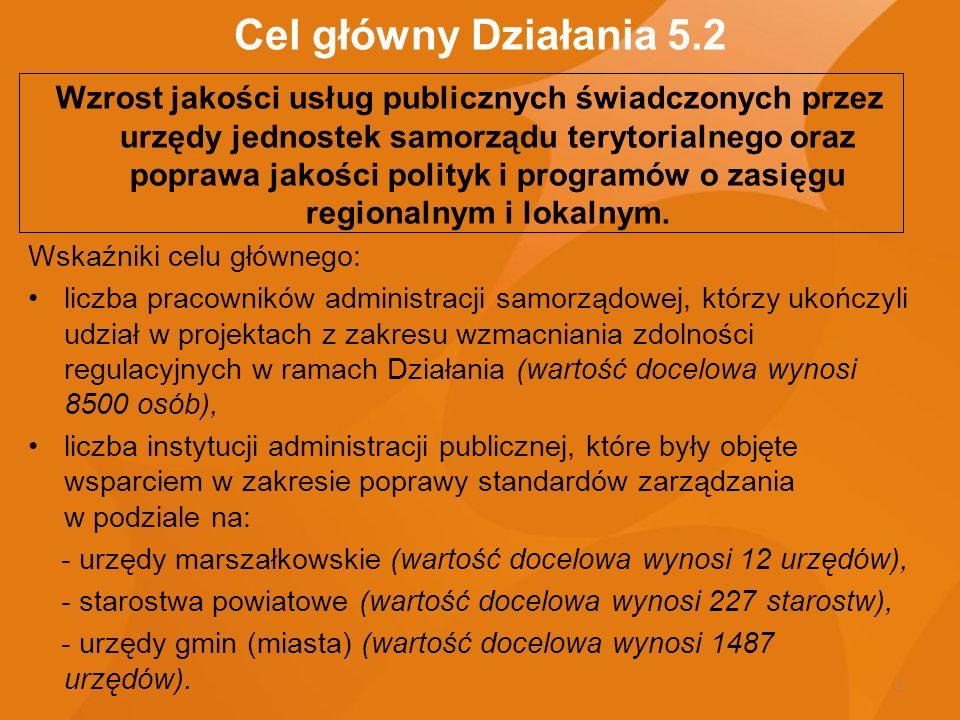 2 Cel główny Działania 5.2 Wzrost jakości usług publicznych świadczonych przez urzędy jednostek samorządu terytorialnego oraz poprawa jakości polityk