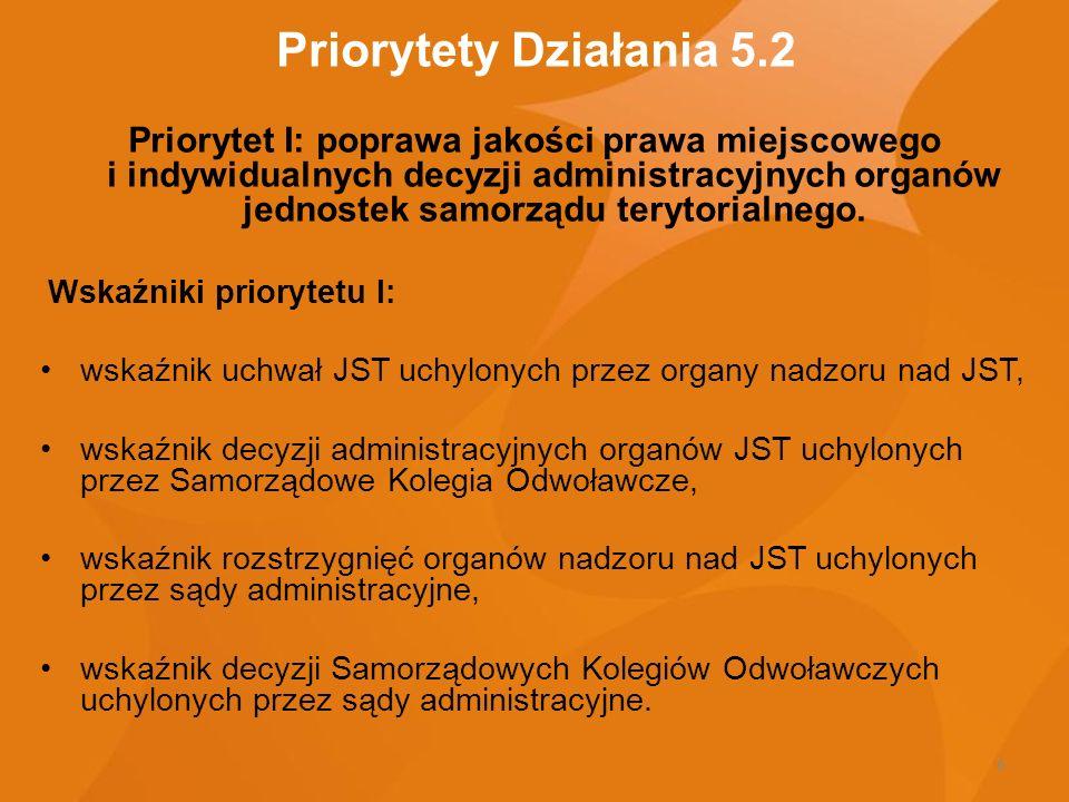 6 Priorytety Działania 5.2 Priorytet I: poprawa jakości prawa miejscowego i indywidualnych decyzji administracyjnych organów jednostek samorządu teryt