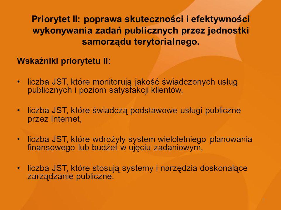 7 Priorytet II: poprawa skuteczności i efektywności wykonywania zadań publicznych przez jednostki samorządu terytorialnego. Wskaźniki priorytetu II: l