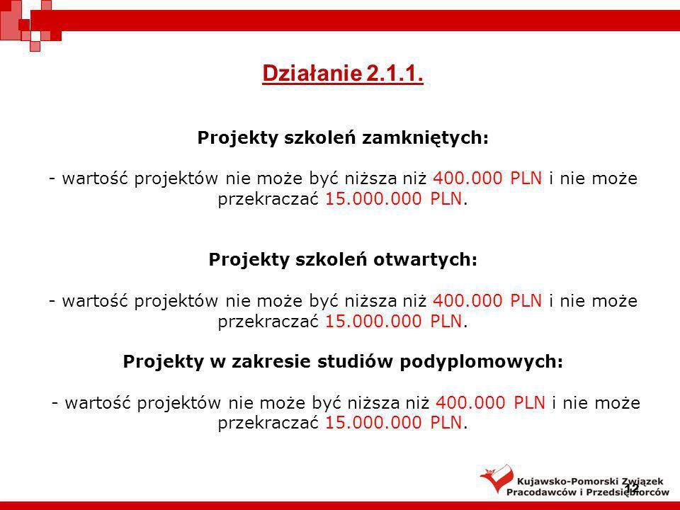 Działanie 2.1.1. Projekty szkoleń zamkniętych: - wartość projektów nie może być niższa niż 400.000 PLN i nie może przekraczać 15.000.000 PLN. Projekty