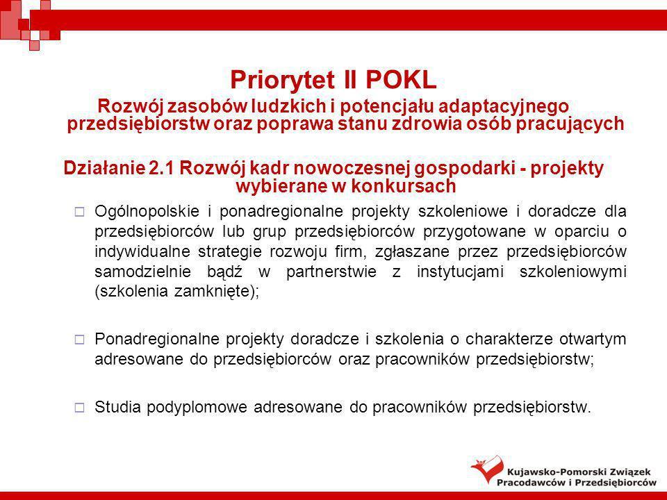 Priorytet II POKL Rozwój zasobów ludzkich i potencjału adaptacyjnego przedsiębiorstw oraz poprawa stanu zdrowia osób pracujących Działanie 2.1 Rozwój