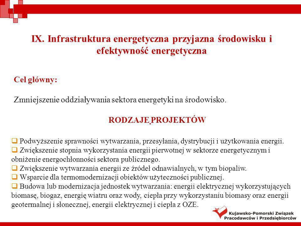 IX. Infrastruktura energetyczna przyjazna środowisku i efektywność energetyczna Cel główny: Zmniejszenie oddziaływania sektora energetyki na środowisk