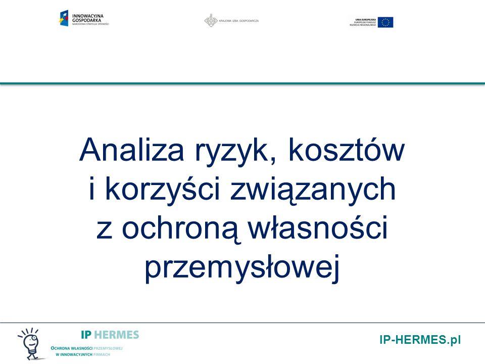 IP-HERMES.pl Analiza ryzyk, kosztów i korzyści związanych z ochroną własności przemysłowej