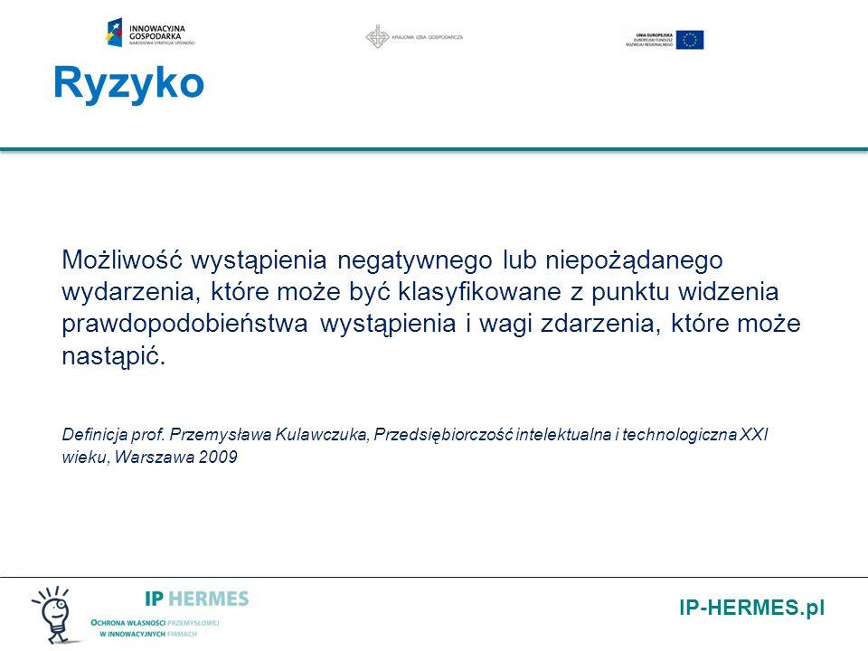 IP-HERMES.pl Możliwość wystąpienia negatywnego lub niepożądanego wydarzenia, które może być klasyfikowane z punktu widzenia prawdopodobieństwa wystąpi