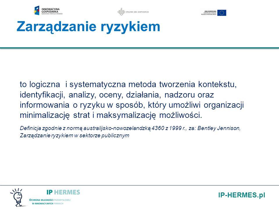 IP-HERMES.pl to logiczna i systematyczna metoda tworzenia kontekstu, identyfikacji, analizy, oceny, działania, nadzoru oraz informowania o ryzyku w sp