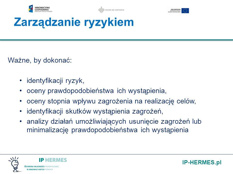 IP-HERMES.pl Ważne, by dokonać: identyfikacji ryzyk, oceny prawdopodobieństwa ich wystąpienia, oceny stopnia wpływu zagrożenia na realizację celów, id
