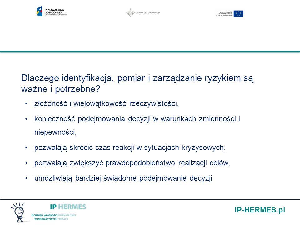 IP-HERMES.pl Dlaczego identyfikacja, pomiar i zarządzanie ryzykiem są ważne i potrzebne? złożoność i wielowątkowość rzeczywistości, konieczność podejm