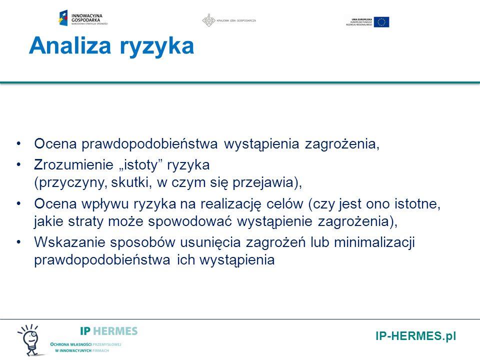IP-HERMES.pl Ocena prawdopodobieństwa wystąpienia zagrożenia, Zrozumienie istoty ryzyka (przyczyny, skutki, w czym się przejawia), Ocena wpływu ryzyka