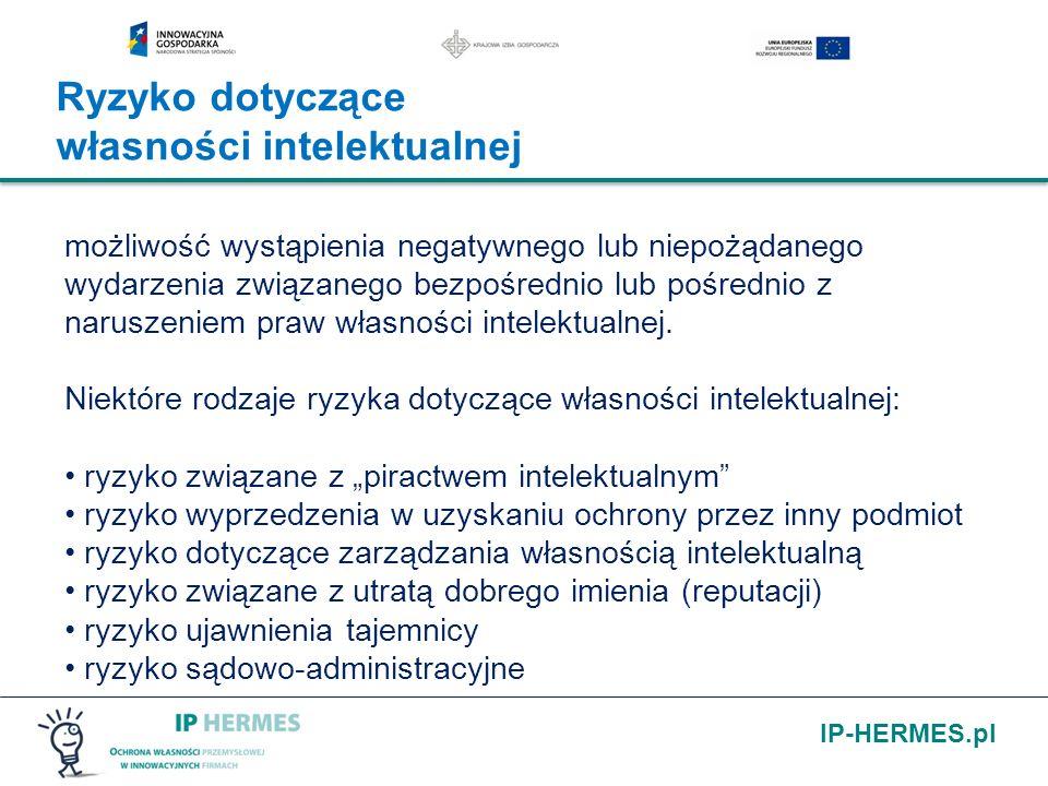 IP-HERMES.pl Ryzyko dotyczące własności intelektualnej możliwość wystąpienia negatywnego lub niepożądanego wydarzenia związanego bezpośrednio lub pośr