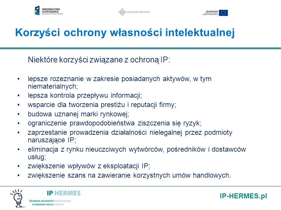 IP-HERMES.pl Korzyści ochrony własności intelektualnej Niektóre korzyści związane z ochroną IP: lepsze rozeznanie w zakresie posiadanych aktywów, w ty