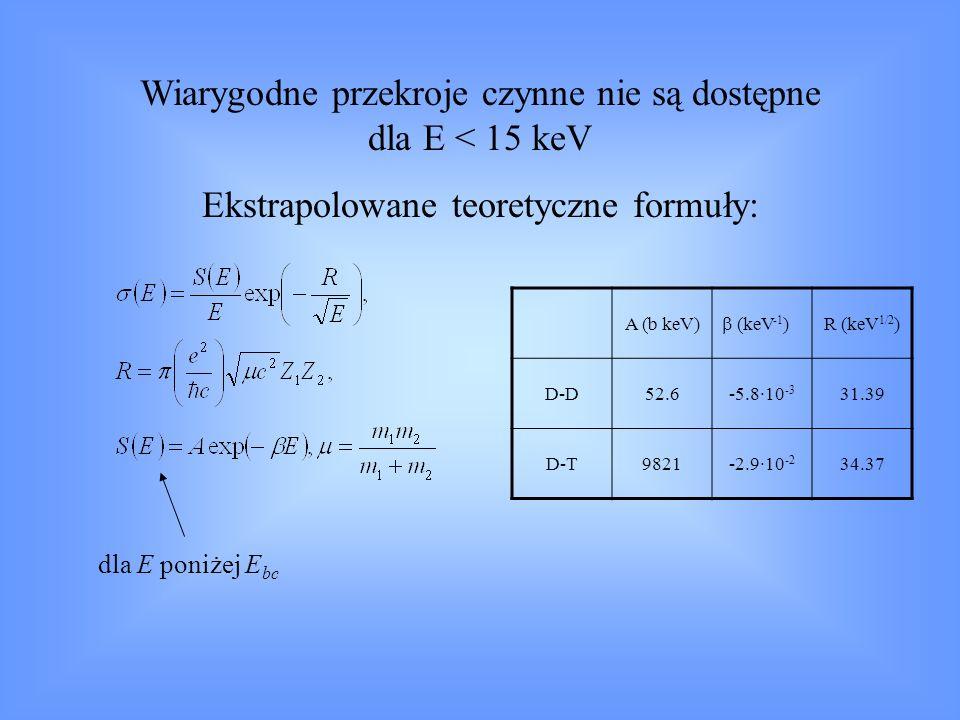 Szybkość reakcji syntezy w jednostce objętości