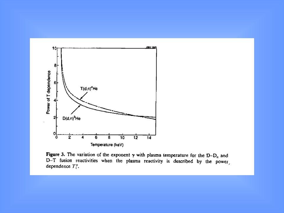 Widmo energii neutronów Średnia energia n i rozkład energii n z reakcji D-D lub D-T dają informacje o T plazmy- dla wybranych rozkładów Maxwella Gauss Szerokość połówkowa rozkładu (FWHM) - F