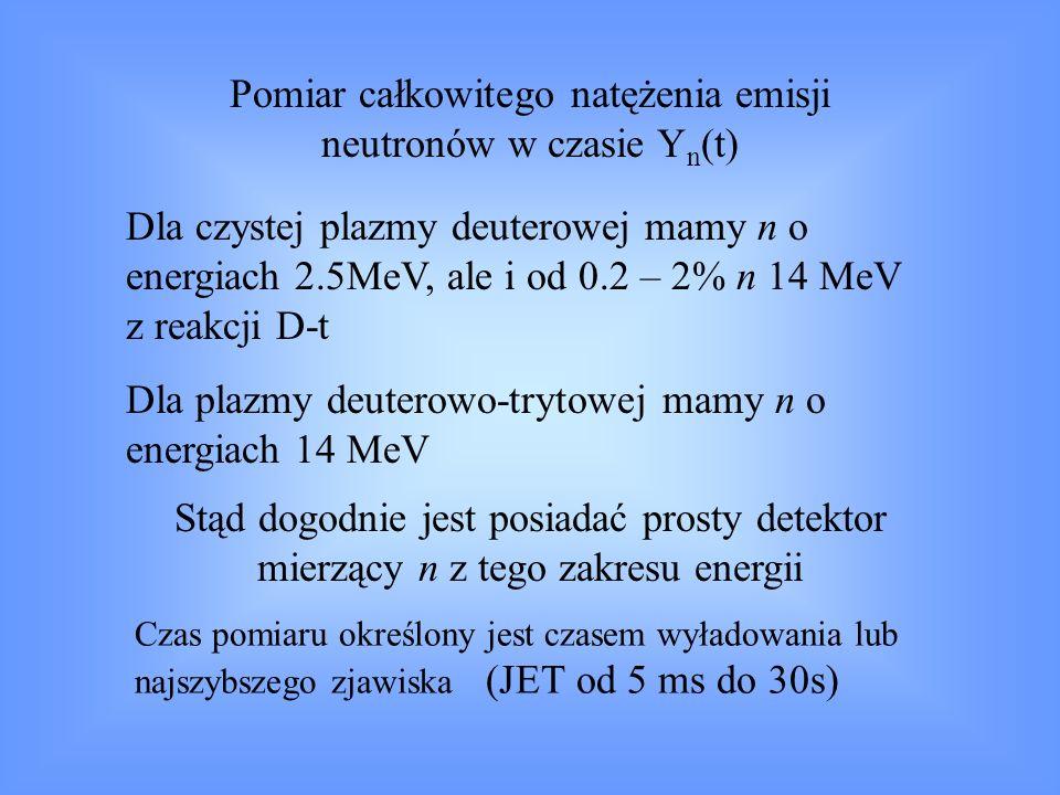 Detekcja n – pomiar Y n (t) Liczniki proporcjonalne z BF 3 lub 3 He, Komory rozszczepieniowe z 235 U czułość – rejestrują 1 n na każde 10 6 czułość (dla 1g 235 U) – rejestrują 1 n na każde 10 8 Lokowane blisko komory próżniowej Komory rozszczepieniowe z 238 U ( próg 1MeV) czułość (dla 1g 238 U) – rejestrują 1 n na każde 10 12