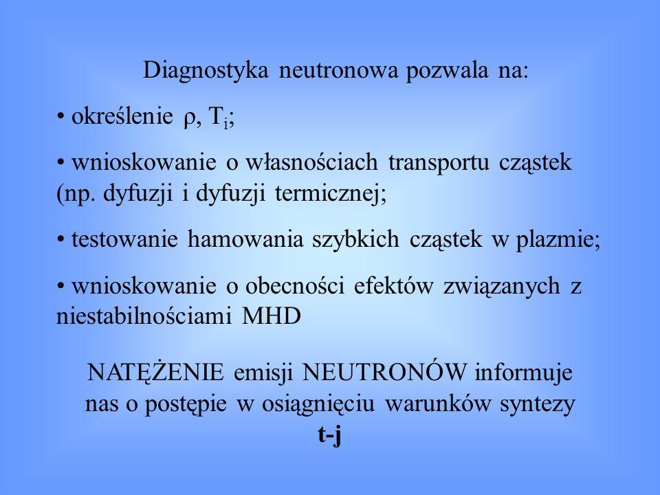 Jakie parametry emisji neutronów mierzymy .