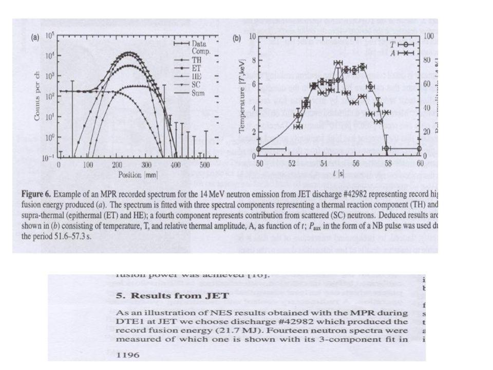 1/2·10 28 9·10 7 6 10 -17 1 2.7 10 19 neutronów/strzał -komora napełniana mieszaniną DT (50% - 50%), -T i ~ 8 keV = 6 10 -17 cm 3 /s Energia jądrowa wydzielona: (1 MeV = 1.6·10 -13 J) 17.6 MeV ·2.7 10 19 76 MJ ~76 MW