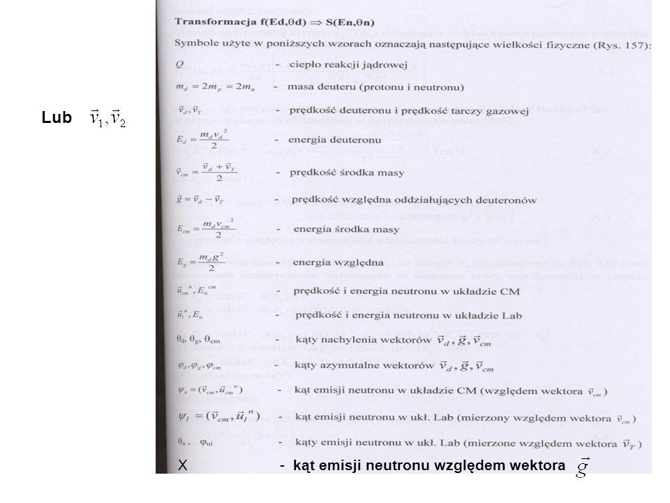 Związki pomiędzy wektorami i kątami nachylenia tych wektorów a - przed reakcją jądrową, b- po reakcji jądrowej
