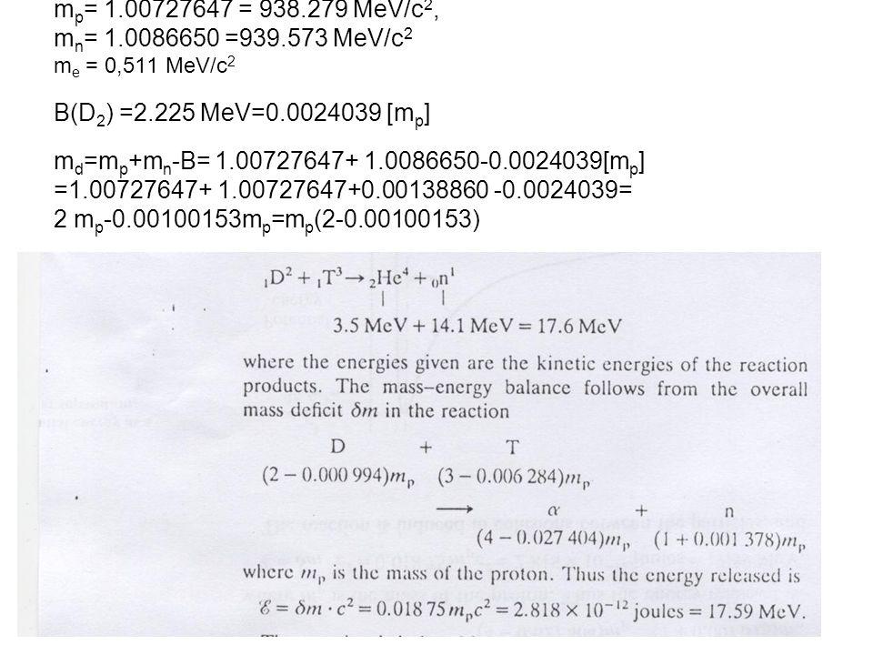 Kinematyka reakcji d(d,n) 3 He w CM d + d 3 He + n + Q Q = 3.27 MeV E kin, CM – energia kinetyczna reagentów w CM dla m A =m B =m d