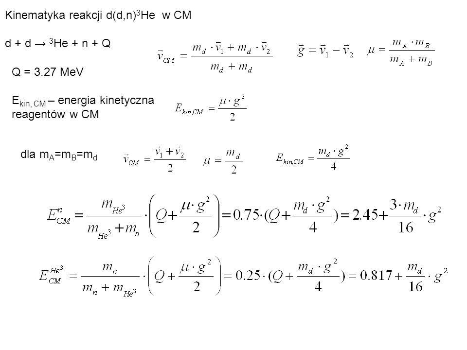Energia neutronu w układzie Lab rozwiązujemy względem ulnuln v CM u CM n n l gdzie: