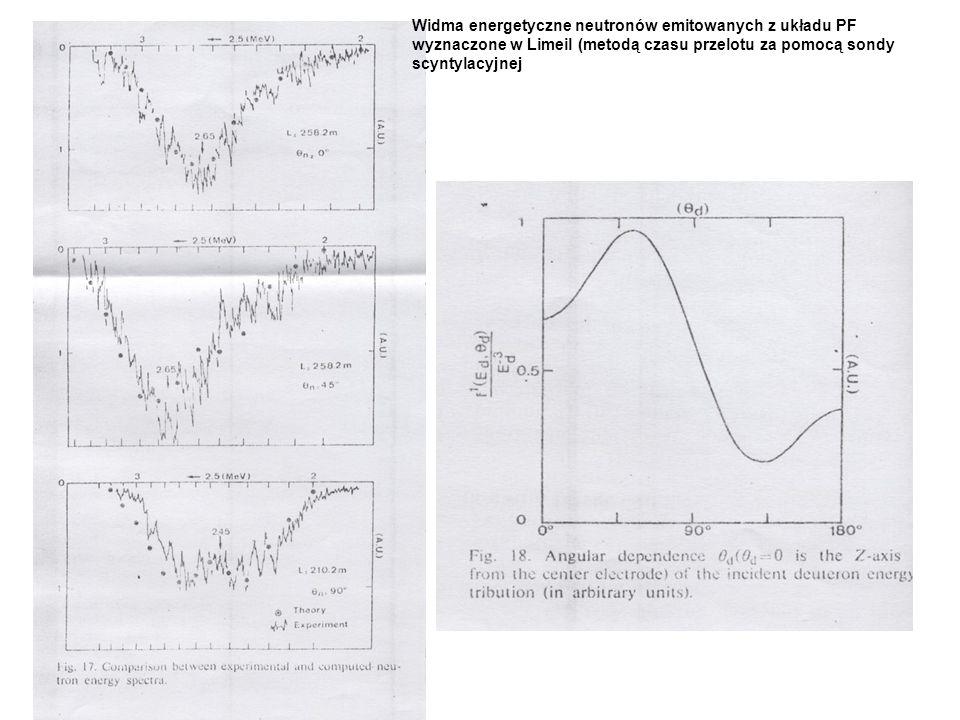90 00 Widma energetyczne neutronów emitowanych z układu PF wyznaczone we Frascati (za pomocą emulsji jądrowych)