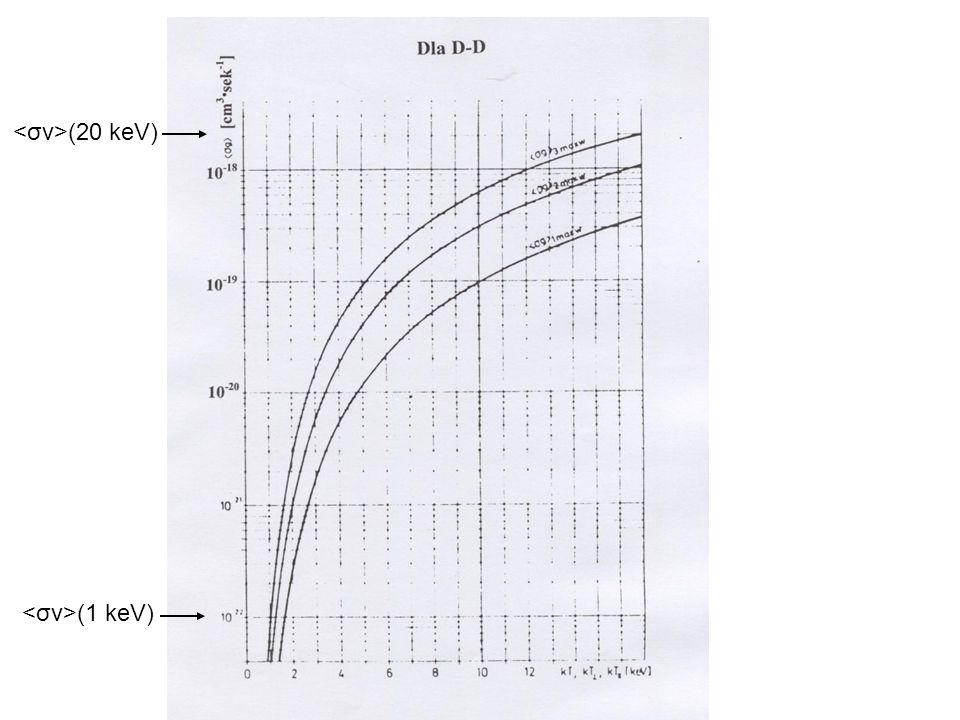 10 -15 cm 3 s -1 20 keV-4.5 x10 -16 8 keV-6.0 x10 -17.v> [m 3 s -1 ]