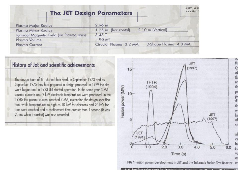 Pewne przykłady Plasma Focus n i = 2·10 19 jonów/cm 3, T i 1 keV =10 -22 cm 3 /s, Vol 1cm 3, τ 2·10 -7 s 2·10 38 1 cm 3 10 -22 cm 3 /s 2·10 -7 s = 4·10 9 neutronów/strzał JET – komora napełniona gazem D 2 n i =10 14 jonów/cm 3, T i 20 keV = 2·10 -18 cm 3 /s, Vol=90 m 3, τ = 1 s 1/2·10 28 9·10 7 2·10 -18 1 10 18 neutronów/strzał -komora napełniana mieszaniną DT (50% - 50%), -T i ~ 20 keV = 4.5·10 -16 cm 3 /s 10 20 neutronów/strzał Energia jądrowa wydzielona: (1 MeV = 1.6·10 -13 J) 17.6 MeV ·10 20 280 MJ~280 MW