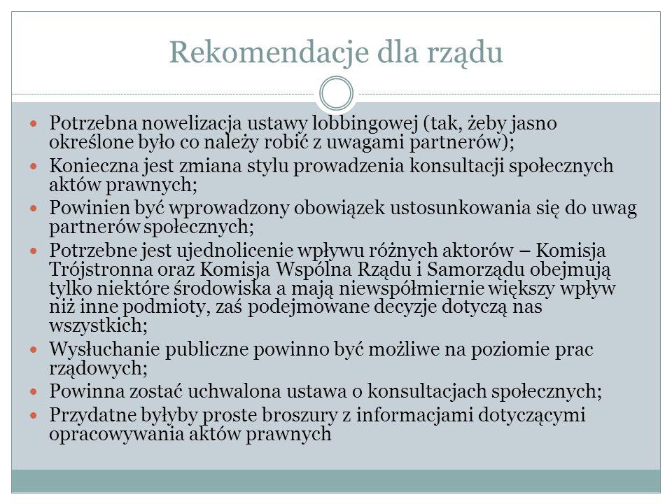 Rekomendacje dla samorządu Nie należy traktować projektów zmian w urzędzie w sposób formalny – przygotowywanie dokumentów jedynie, to ma swój cel – dobrze jest włączać pracowników (a w kwestiach dotyczących mieszkańców również ich); Eksperymentować – mieć odwagę szukać obywatela, docierać go do niego (znaleźć go choćby na plaży) – nie zastanawiać się czemu obywatel nie przychodzi tylko sprawić by przychodził/a.