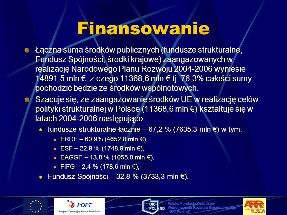 Finansowanie Łączna suma środków publicznych (fundusze strukturalne, Fundusz Spójności, środki krajowe) zaangażowanych w realizację Narodowego Planu R