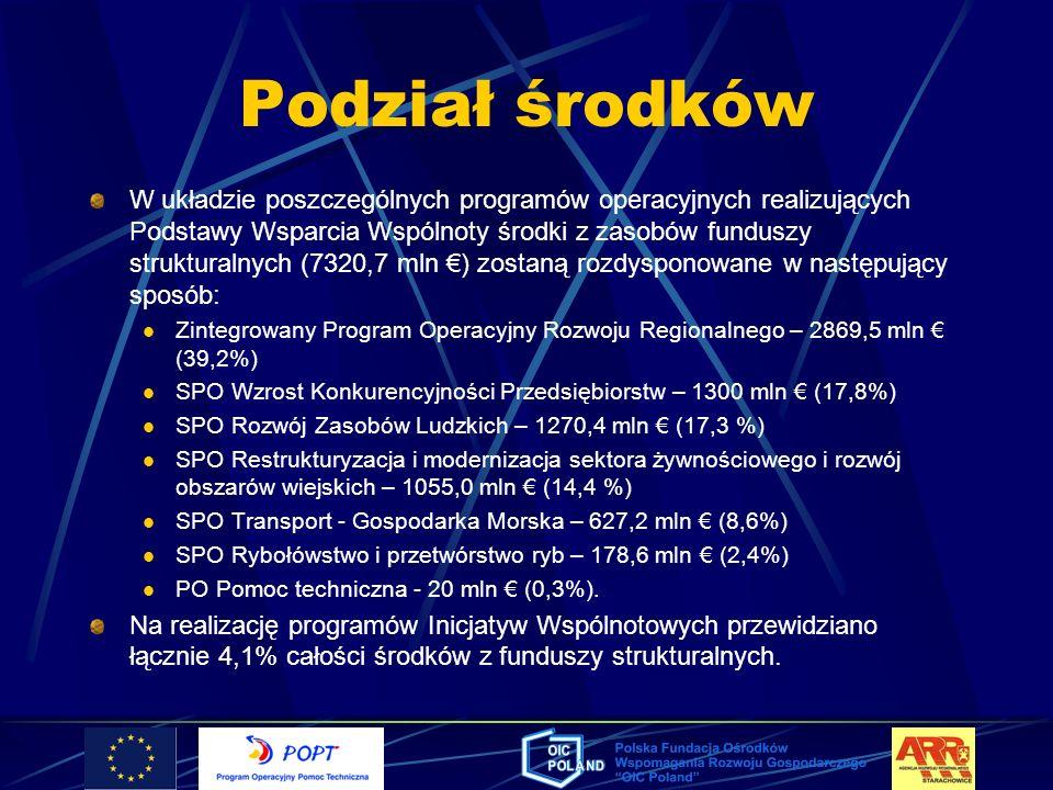 W układzie poszczególnych programów operacyjnych realizujących Podstawy Wsparcia Wspólnoty środki z zasobów funduszy strukturalnych (7320,7 mln ) zost