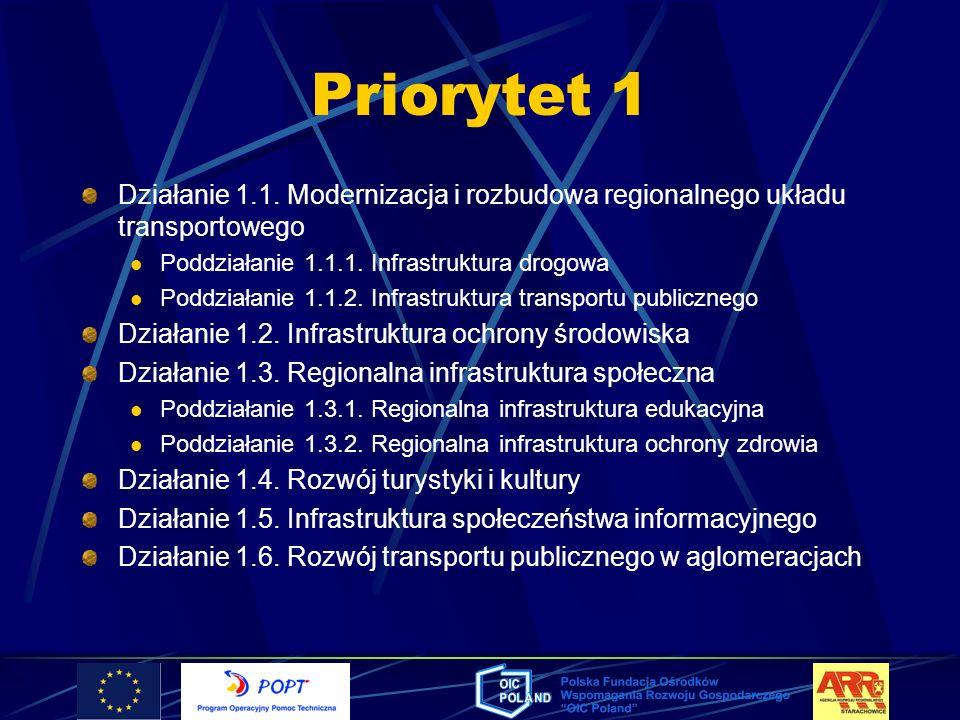 Priorytet 1 Działanie 1.1. Modernizacja i rozbudowa regionalnego układu transportowego Poddziałanie 1.1.1. Infrastruktura drogowa Poddziałanie 1.1.2.