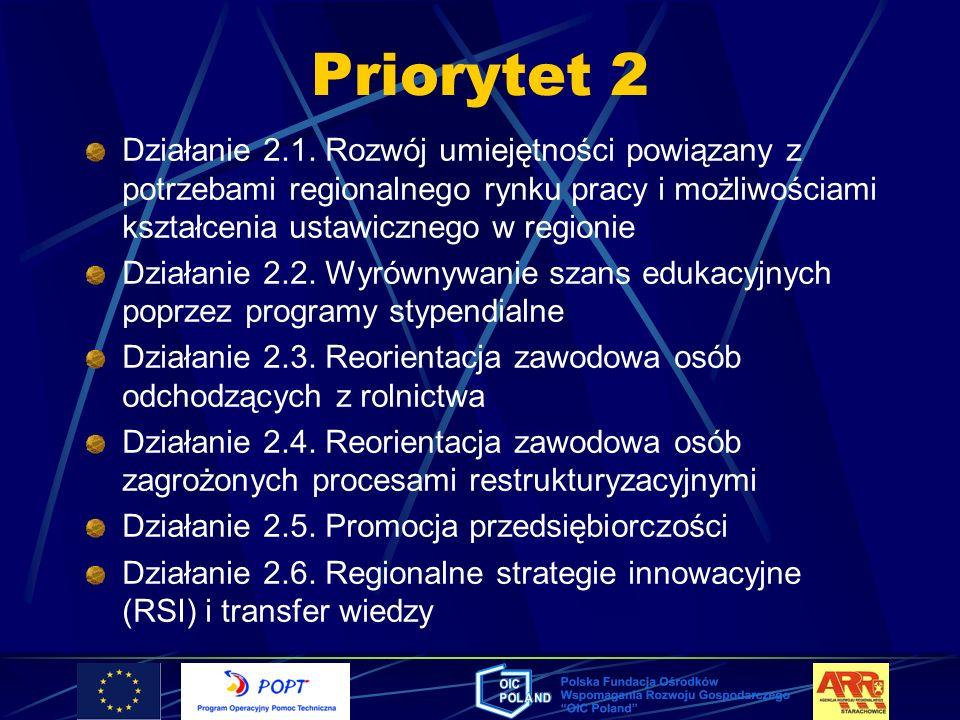 Priorytet 2 Działanie 2.1. Rozwój umiejętności powiązany z potrzebami regionalnego rynku pracy i możliwościami kształcenia ustawicznego w regionie Dzi