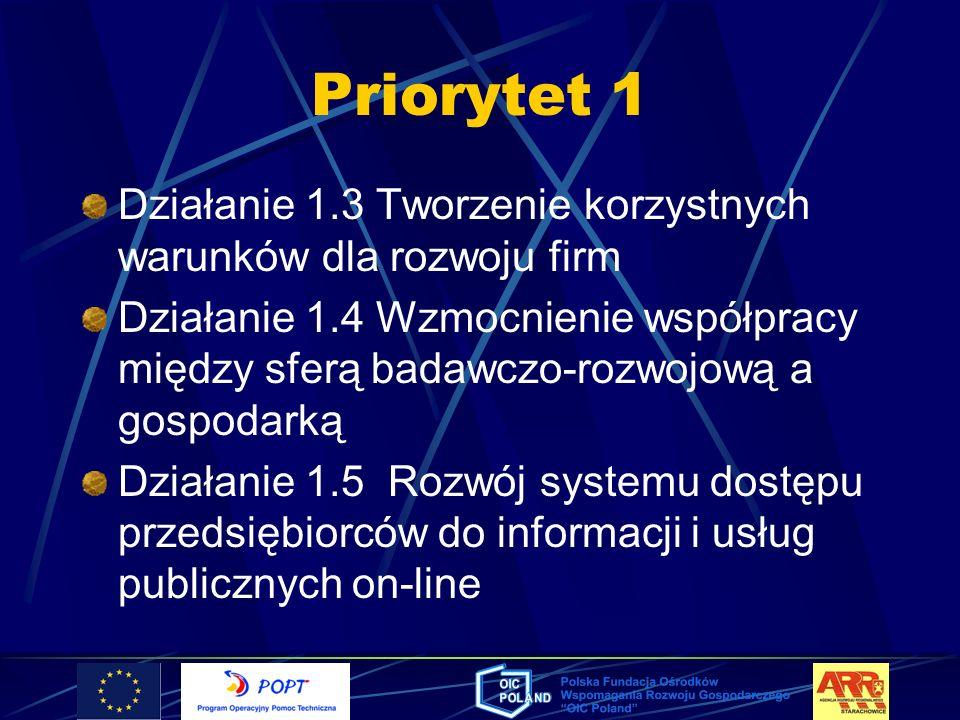 Priorytet 1 Działanie 1.3 Tworzenie korzystnych warunków dla rozwoju firm Działanie 1.4 Wzmocnienie współpracy między sferą badawczo-rozwojową a gospo