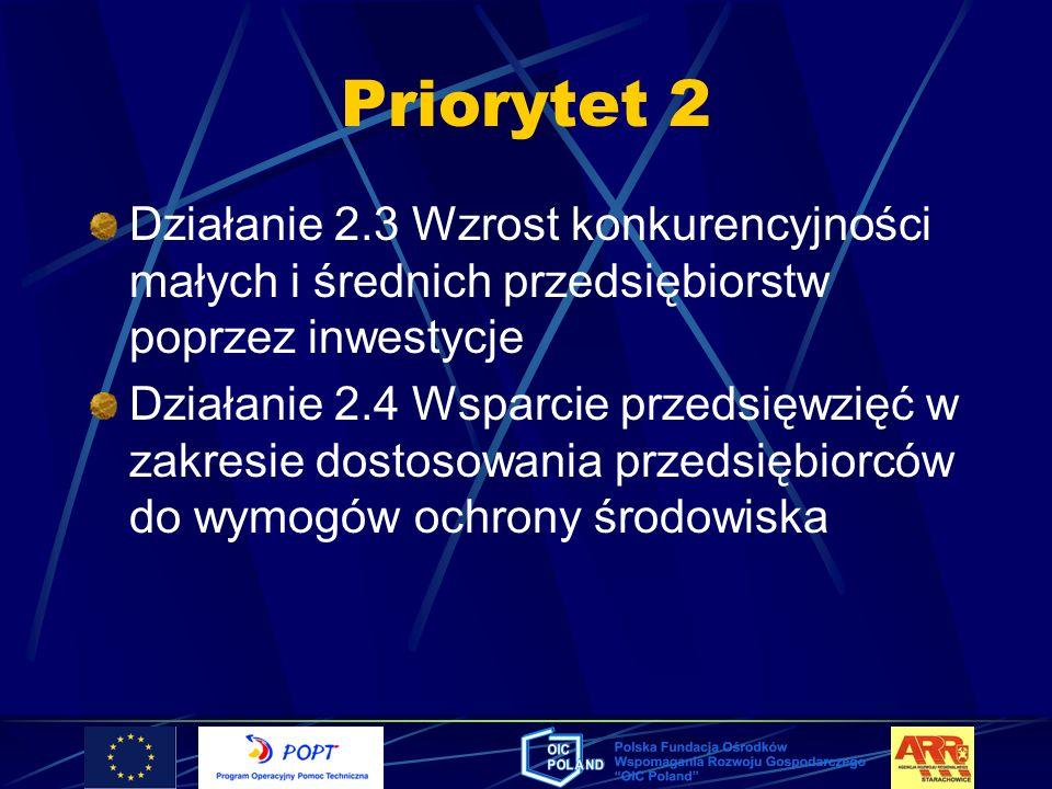 Priorytet 2 Działanie 2.3 Wzrost konkurencyjności małych i średnich przedsiębiorstw poprzez inwestycje Działanie 2.4 Wsparcie przedsięwzięć w zakresie