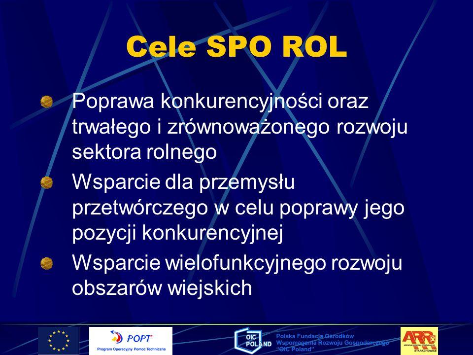 Cele SPO ROL Poprawa konkurencyjności oraz trwałego i zrównoważonego rozwoju sektora rolnego Wsparcie dla przemysłu przetwórczego w celu poprawy jego