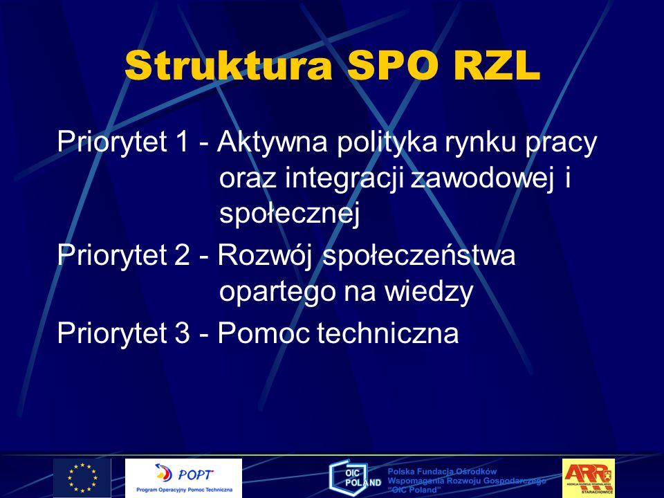 Struktura SPO RZL Priorytet 1 - Aktywna polityka rynku pracy oraz integracji zawodowej i społecznej Priorytet 2 - Rozwój społeczeństwa opartego na wie