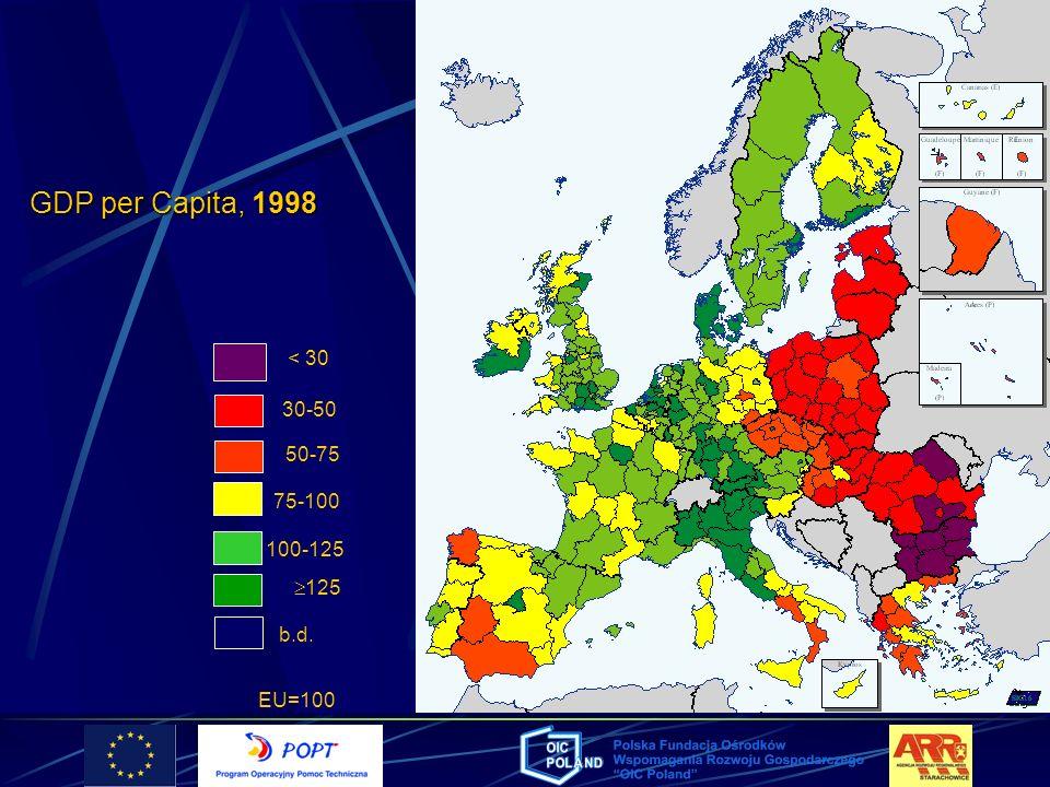 Przesłanki prowadzenia polityki regionalnej UE wciąż wzrastające zróżnicowanie rozwojowe i dysproporcje pomiędzy regionami, ciągły wzrost konkurencyjności regionów, konieczność uspójnienia polityki w wymiarze europejskim.
