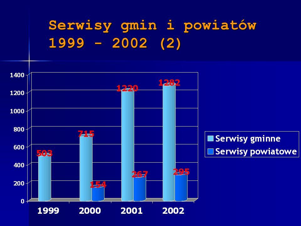 Serwisy gmin i powiatów 1999 - 2002 (2)