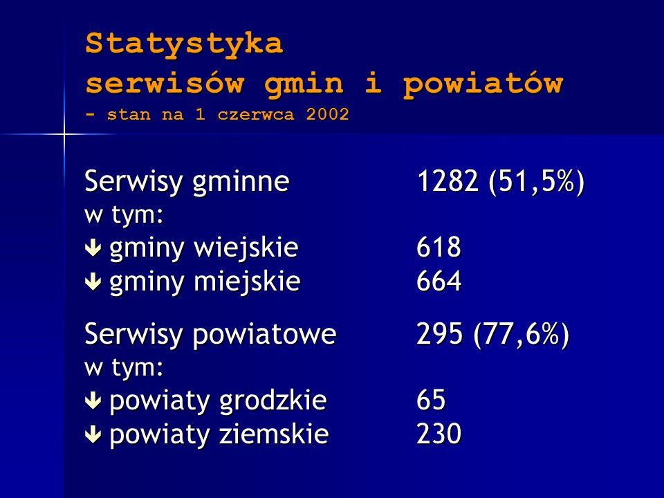 Statystyka serwisów gmin i powiatów - stan na 1 czerwca 2002 Serwisy gminne1282 (51,5%) w tym: ê gminy wiejskie618 ê gminy miejskie664 Serwisy powiatowe295 (77,6%) w tym: ê powiaty grodzkie65 ê powiaty ziemskie230