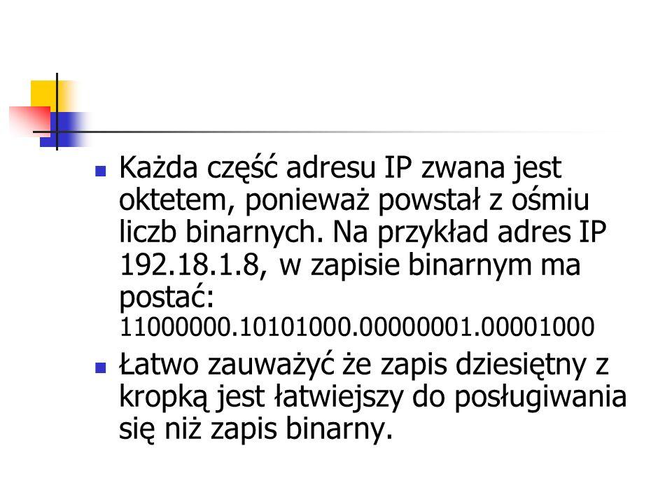 Każda część adresu IP zwana jest oktetem, ponieważ powstał z ośmiu liczb binarnych. Na przykład adres IP 192.18.1.8, w zapisie binarnym ma postać: 110